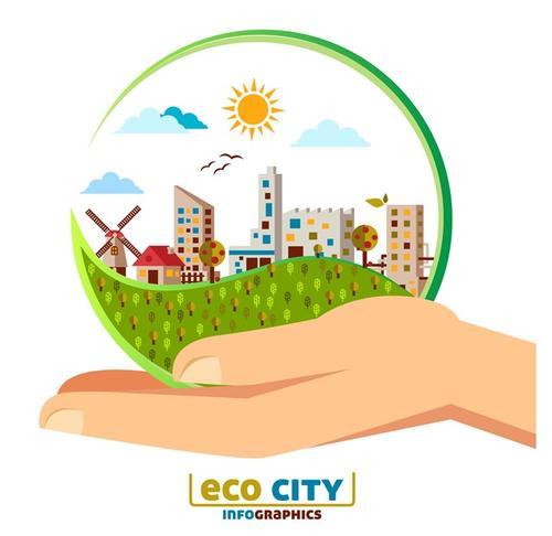 卡通环保城市图片