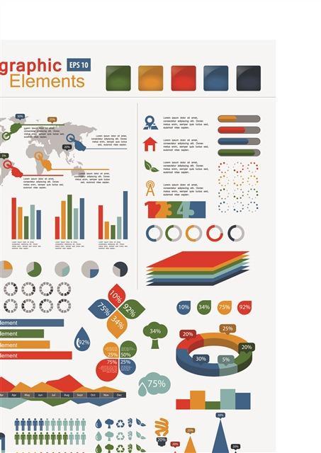 世界环保统计图