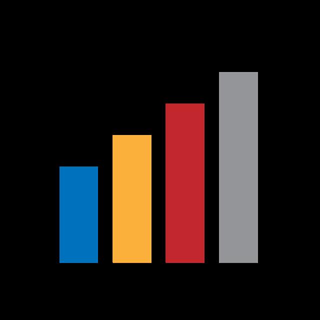 商务数据上升柱状图