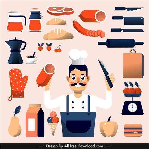 厨师专用工具材料