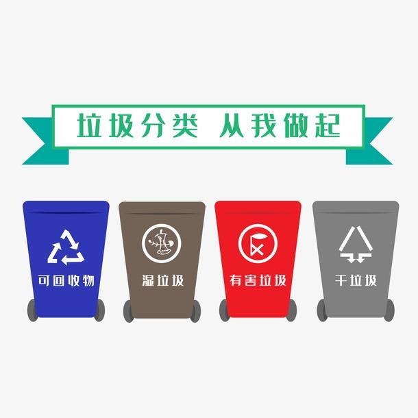 垃圾分类对照表