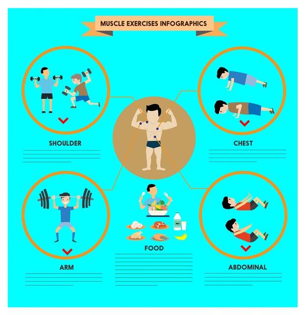 卡通手绘健身插画图片免抠