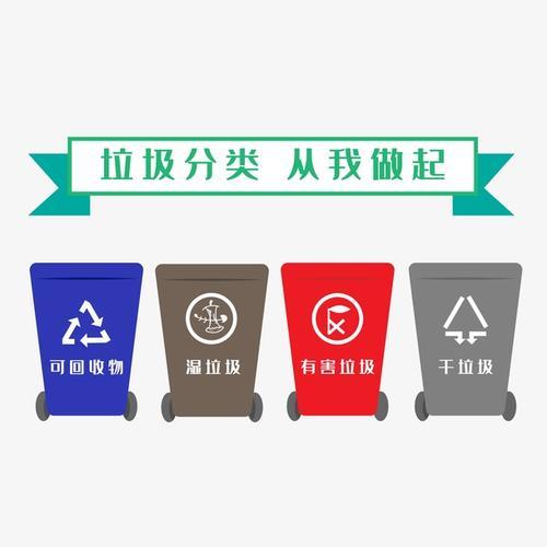 垃圾分类4个垃圾筒标志图片
