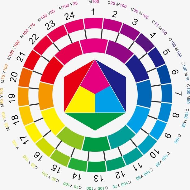 色环表图片