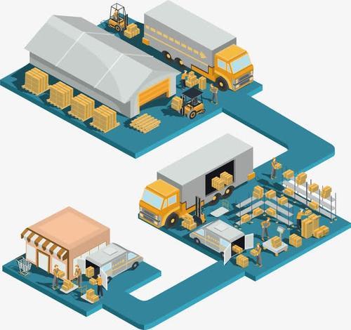 仓储物流业务流程图