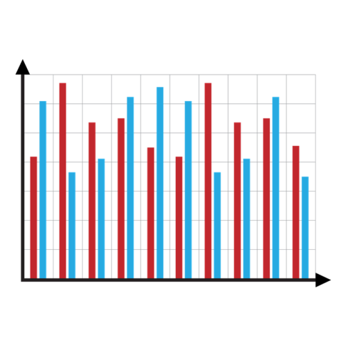 数据柱状图
