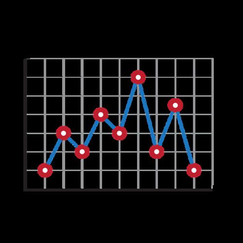 excel数据统计图