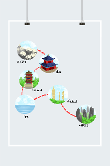 大理旅游景点线路图