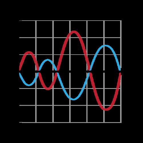 曲线统计图免抠