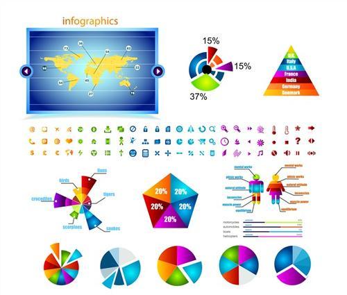 可视化数据图表