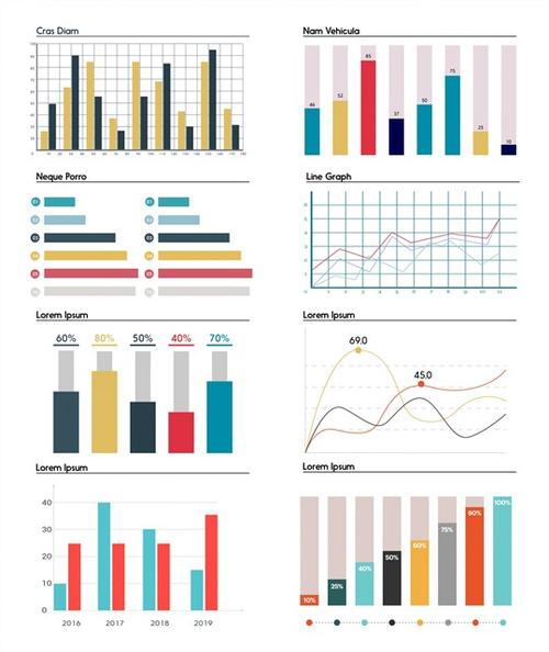 excel数据分析图表