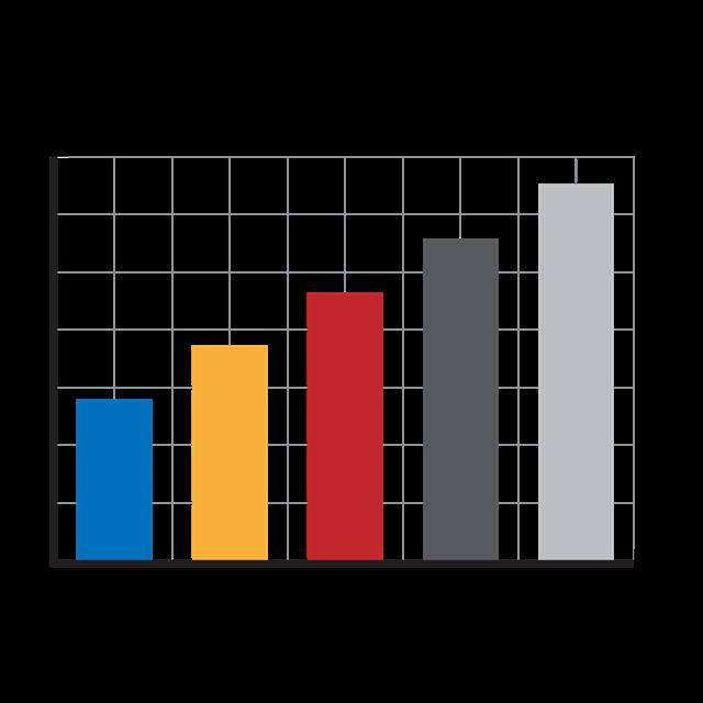 数据统计ppt元素