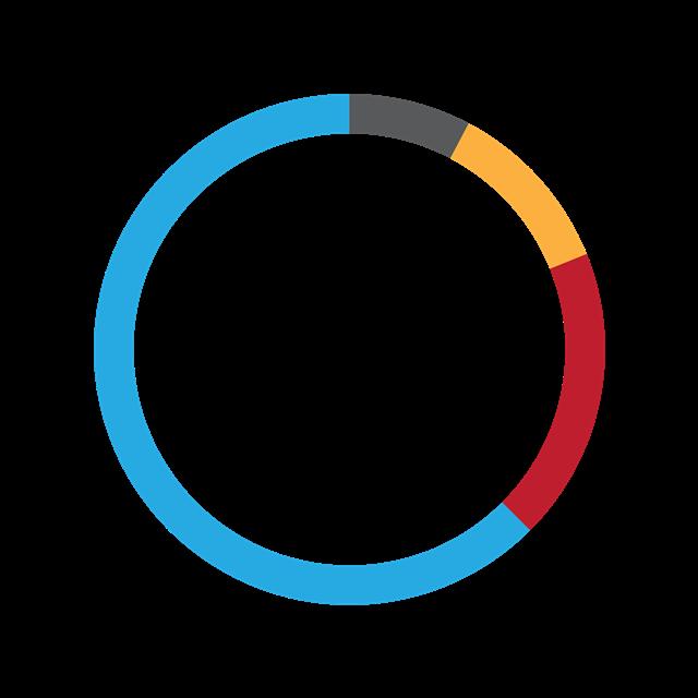 互联网圆环ppt图标