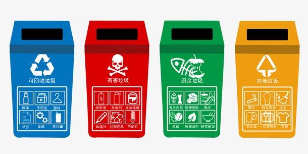 垃圾分类四个垃圾桶