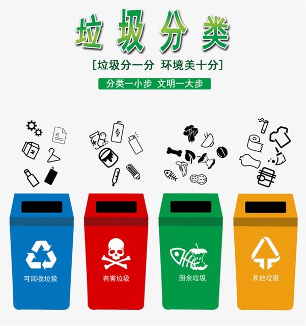 四大类垃圾分类桶图片