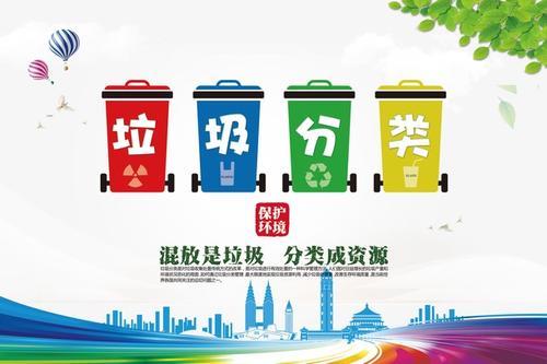 垃圾分类宣传展板