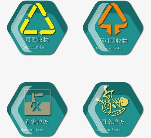 垃圾分类4个图标
