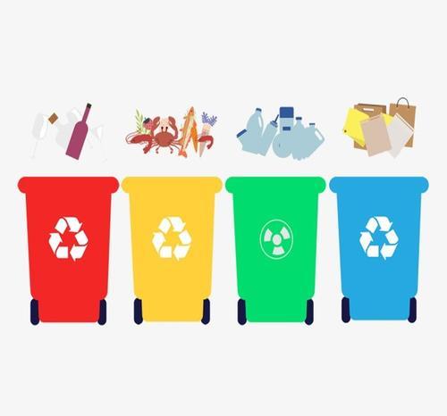 垃圾桶分类标志