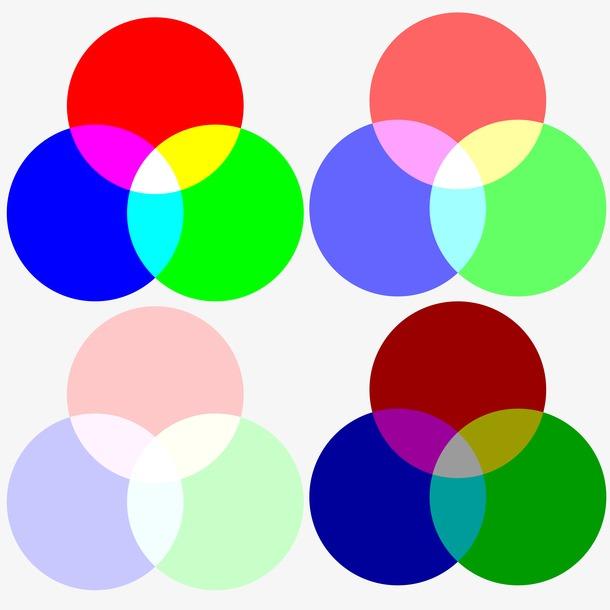 RGB色彩混合