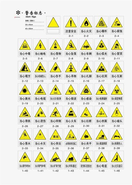 黄色安全警示标志