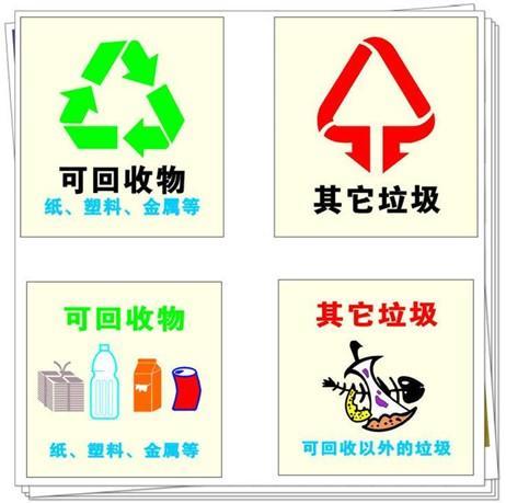 垃圾分类的各种标志图片
