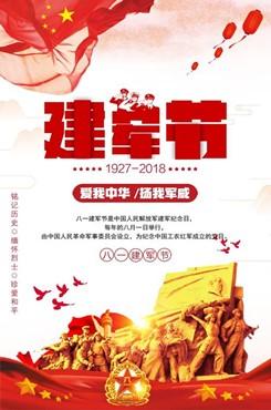 纪念八一建军节海报