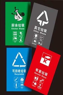 垃圾桶分类海报