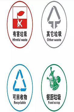 四大垃圾分类标志图片