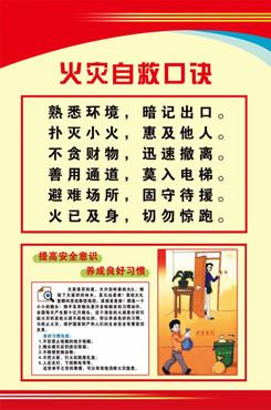 消防知识海报