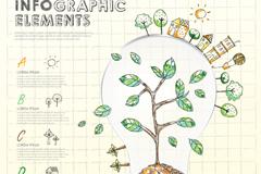 彩绘生态环保信息矢量图