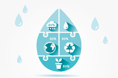节约用水生态环保信息矢量图