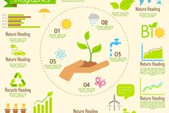 自然生态环保信息图