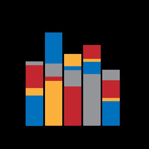 商务数据统计图