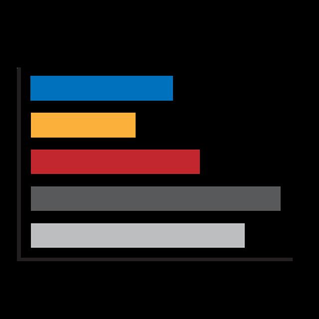 横版条形统计图