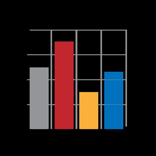 ppt统计表图片