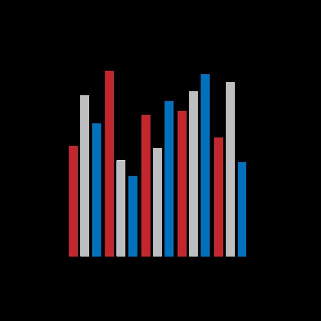 分类统计图片