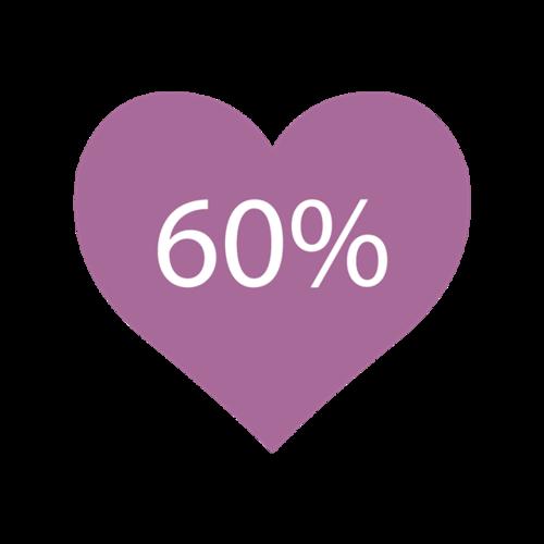 紫色心形图片唯美