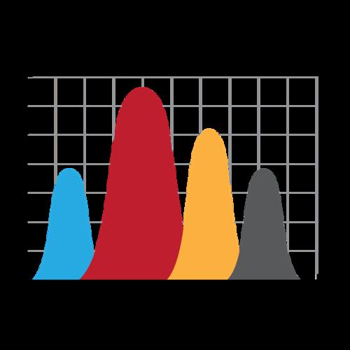 彩色统计图
